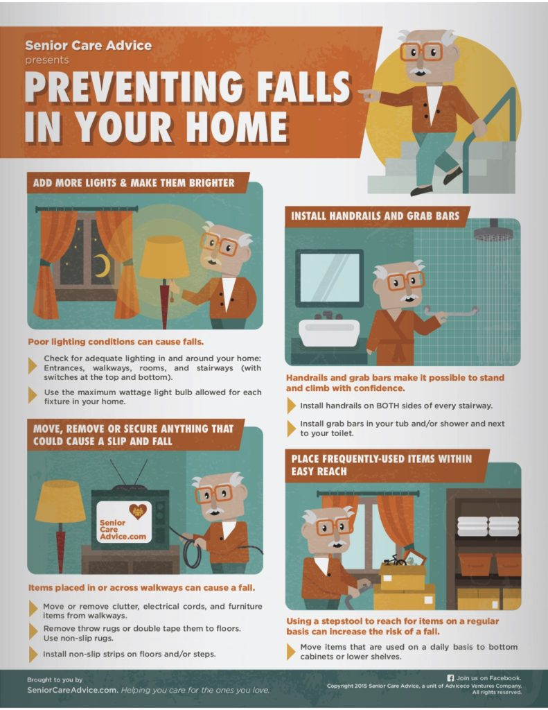 Infographic: Preventing Falls in Your Home